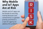 Why Mobile and IoT Apps Are at Risk